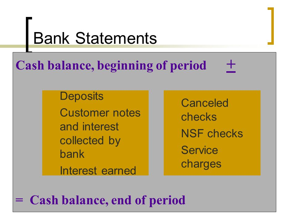 Bank Statements Cash balance, beginning of period +