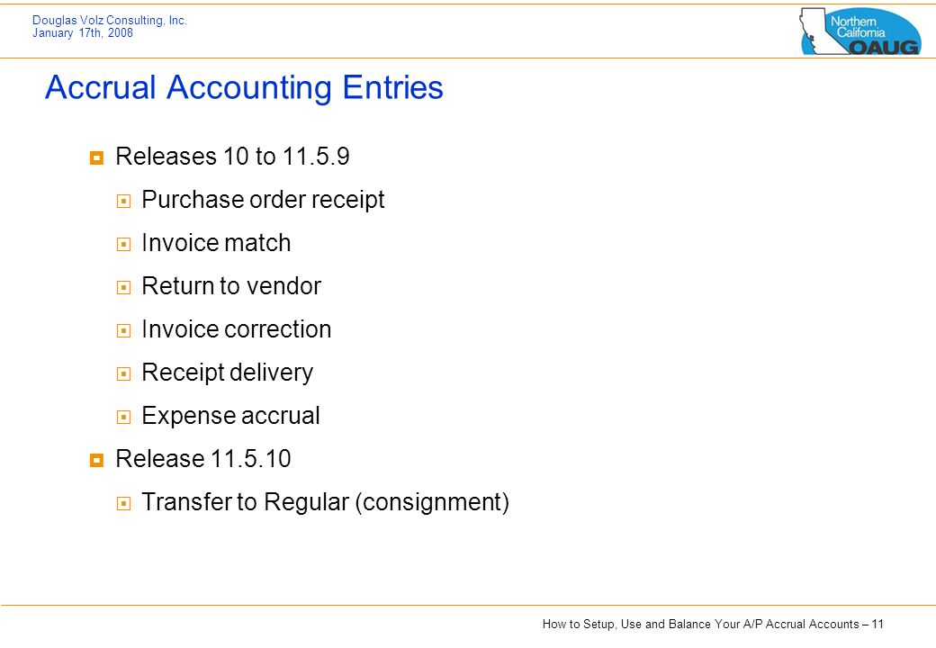 Accounting Entries For Consignment
