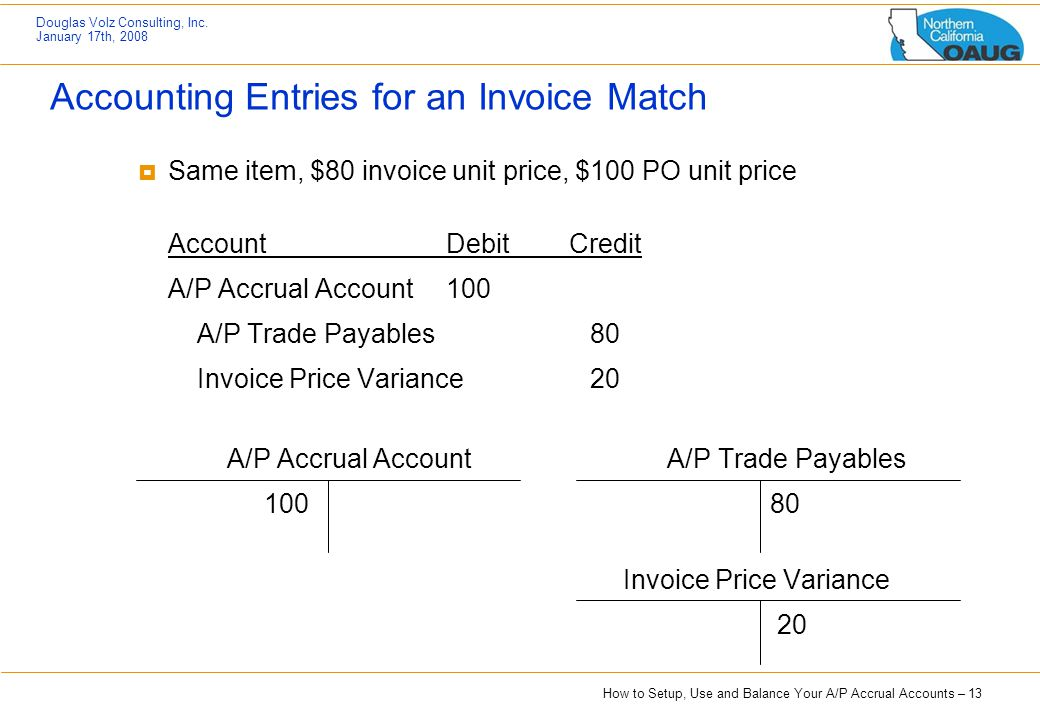Accounting Entries for an Invoice Match