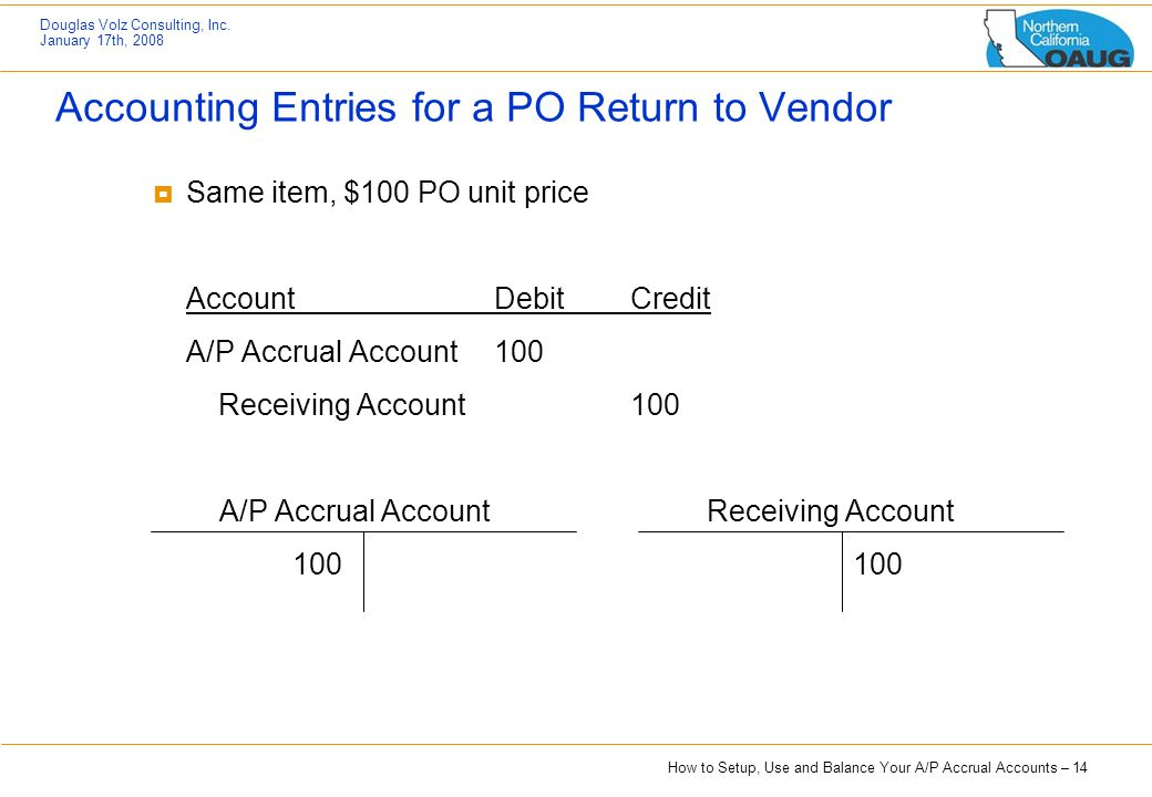 Accounting Entries for a PO Return to Vendor