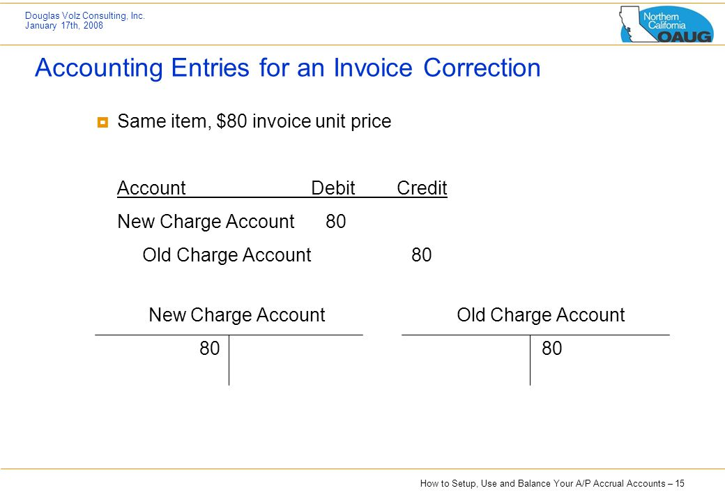 Accounting Entries for an Invoice Correction