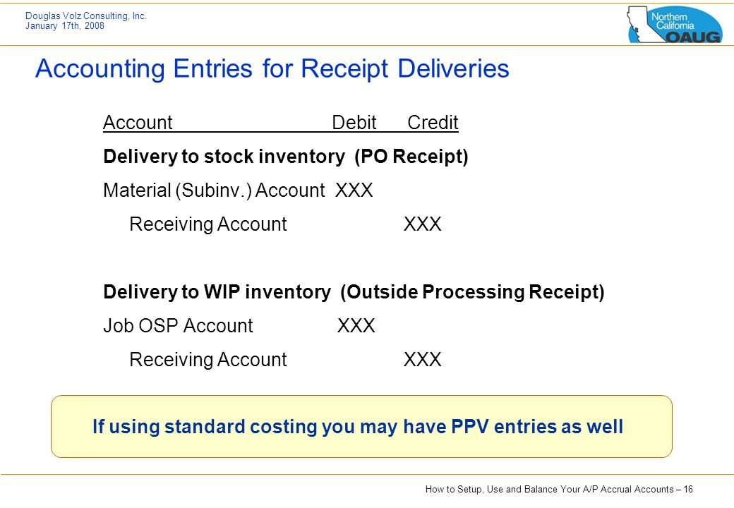 Accounting Entries for Receipt Deliveries