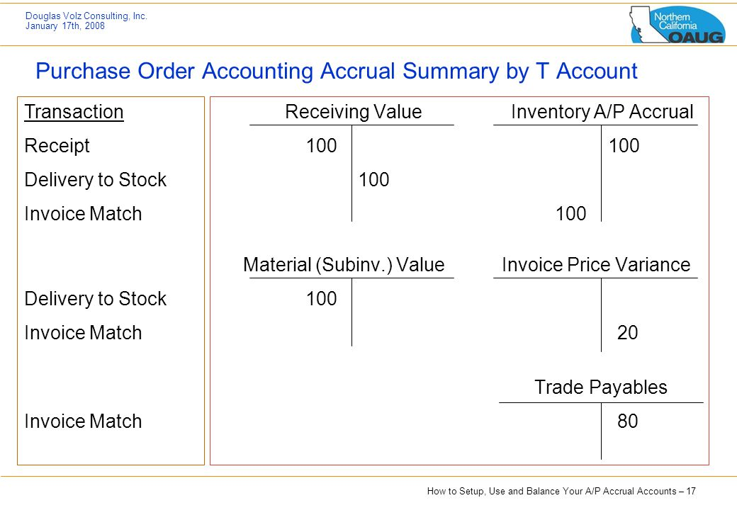 Purchase Order Accounting Accrual Summary by T Account