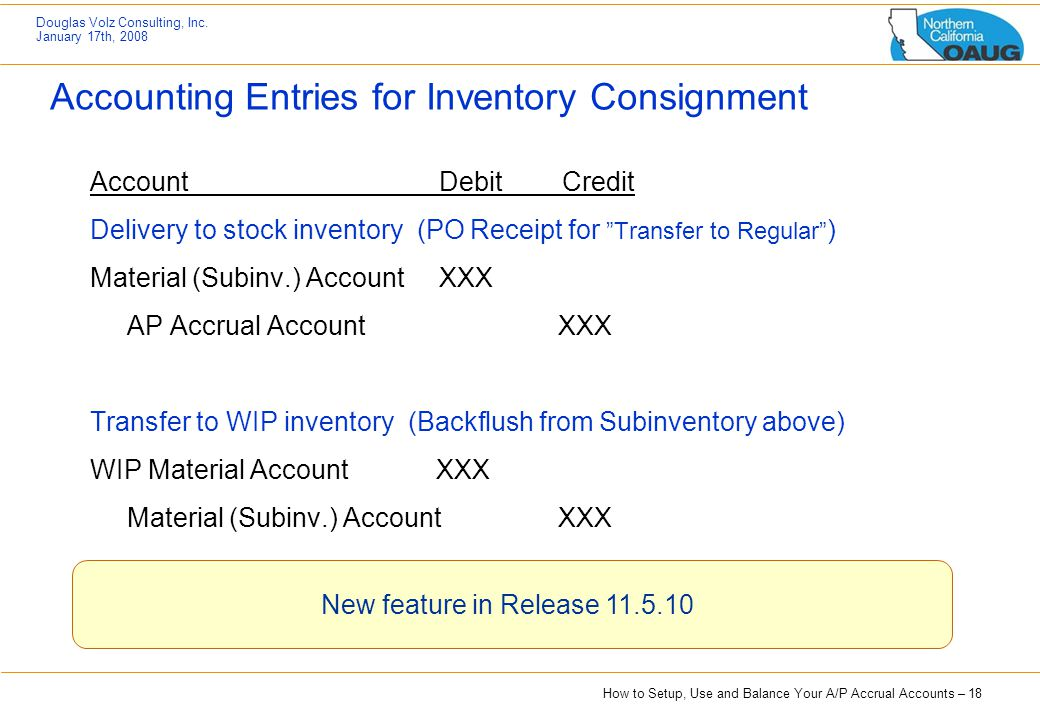 Accounting Entries for Inventory Consignment