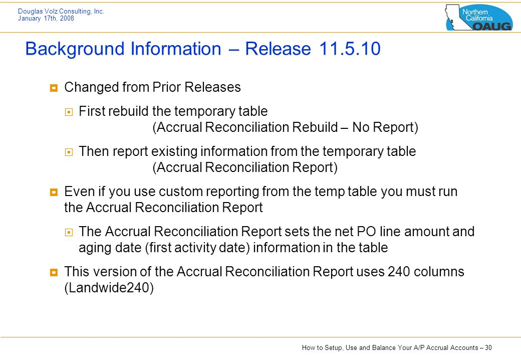 Background Information – Release 11.5.10