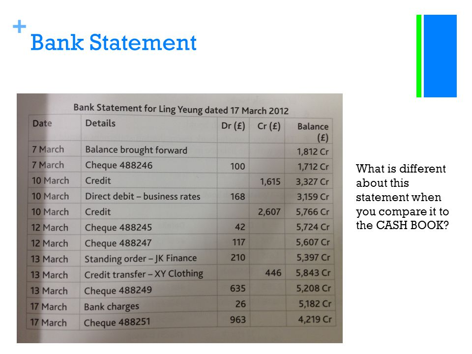 Bank Statement What is different about this statement when you compare it to the CASH BOOK
