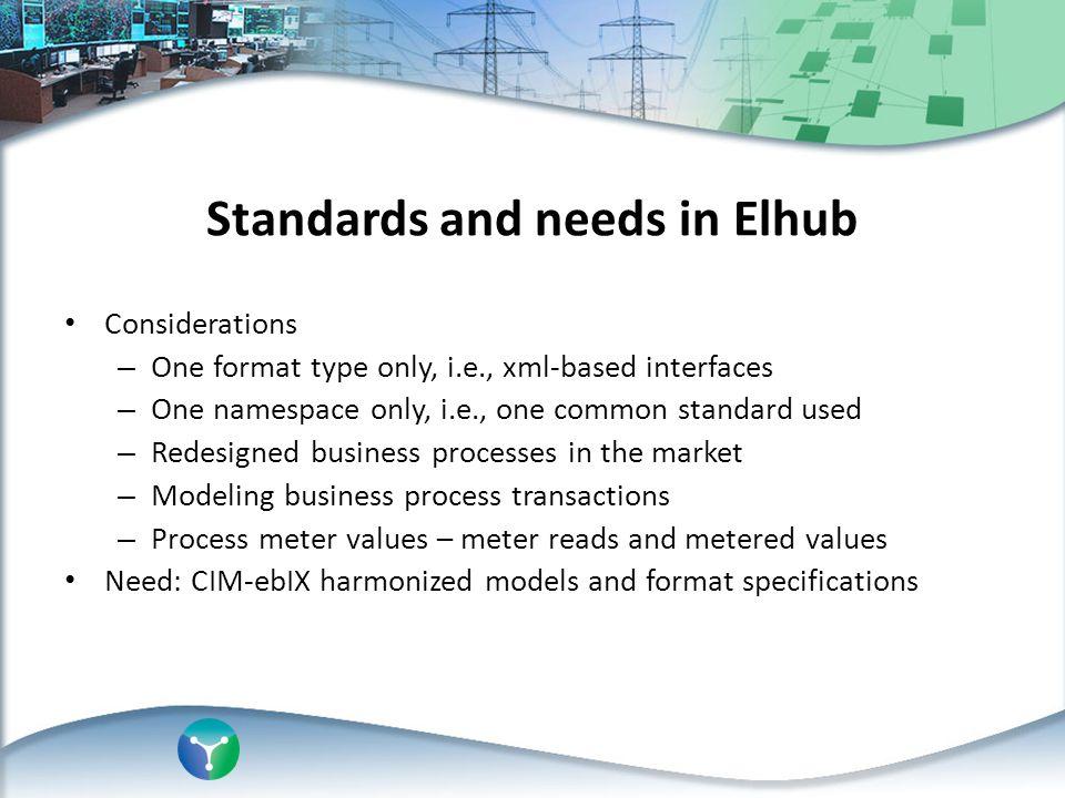 Standards and needs in Elhub