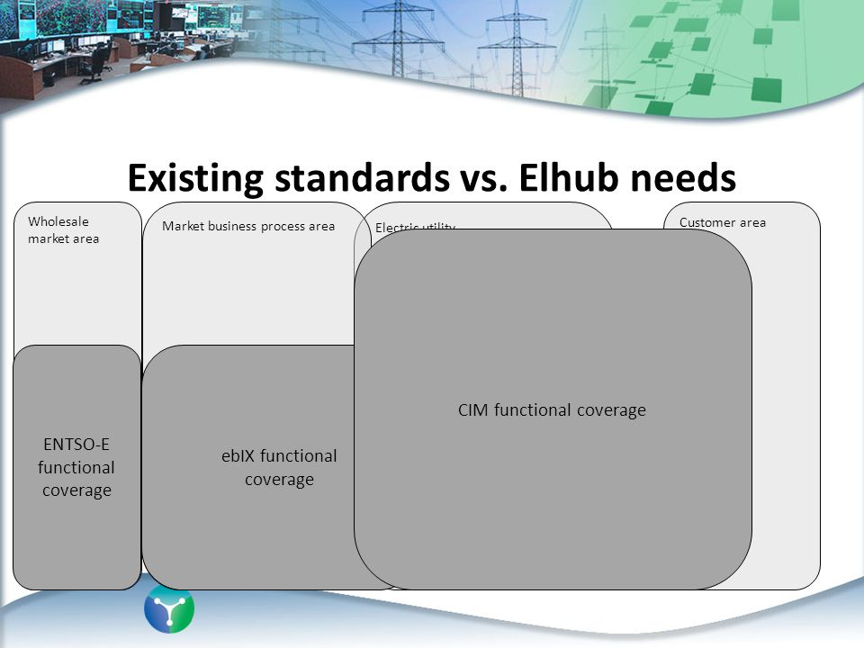 Existing standards vs. Elhub needs