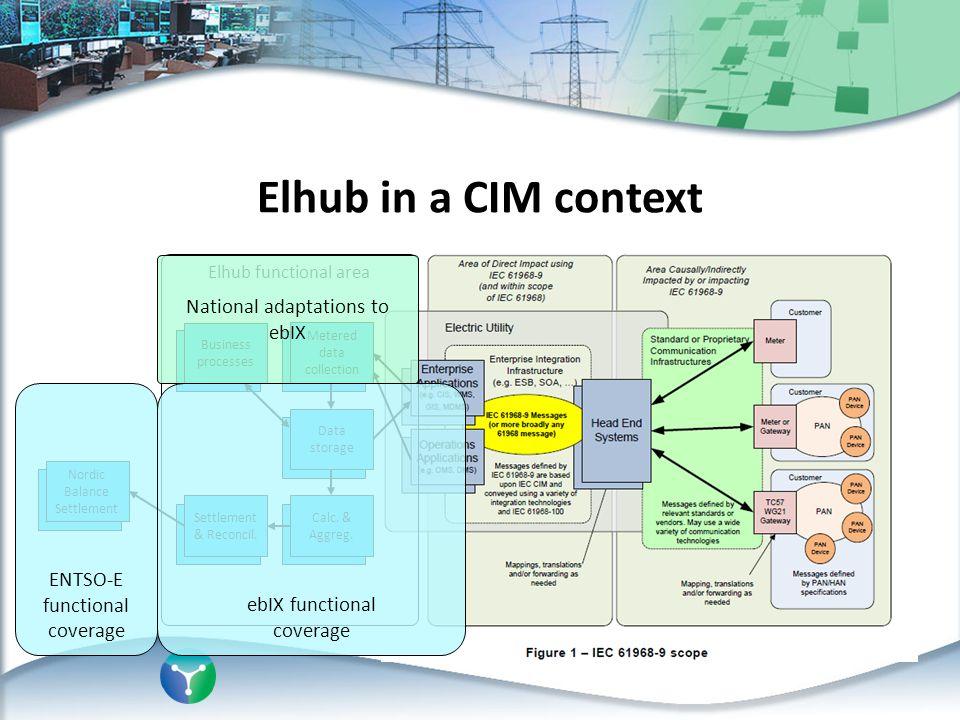 Elhub in a CIM context National adaptations to ebIX