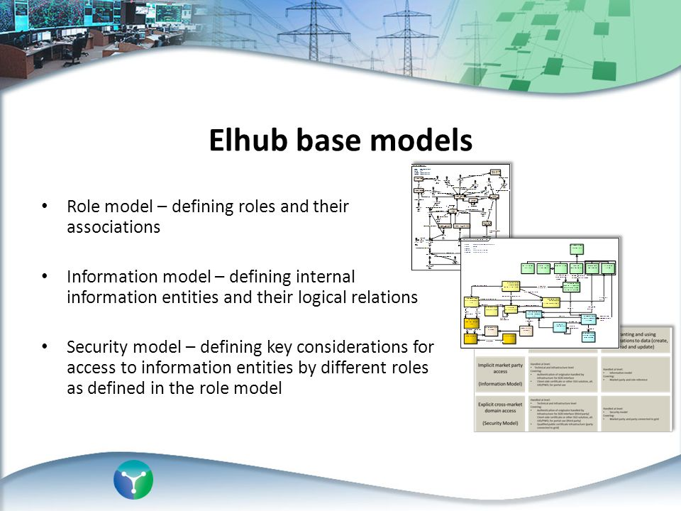 Elhub base models Role model – defining roles and their associations