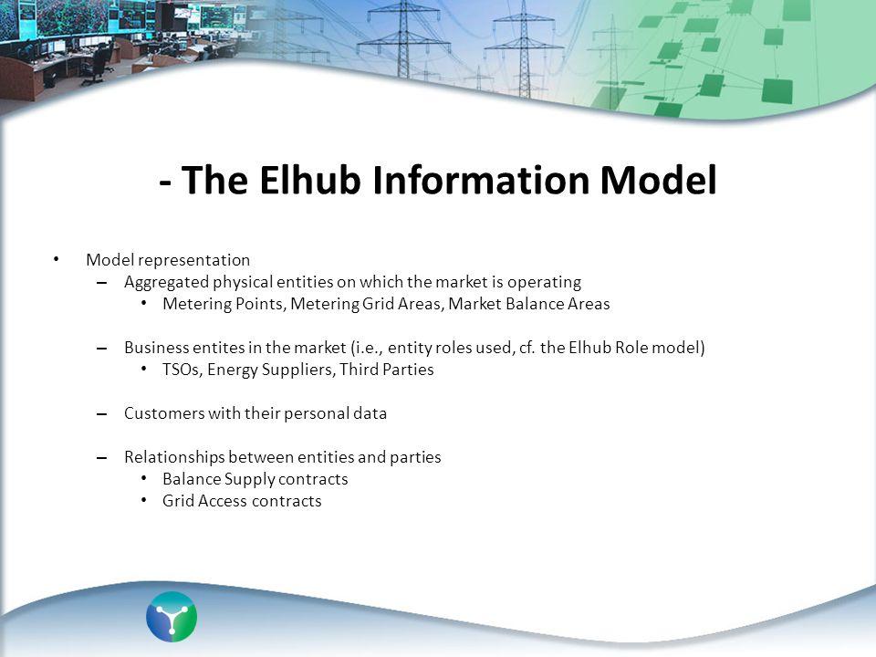 - The Elhub Information Model