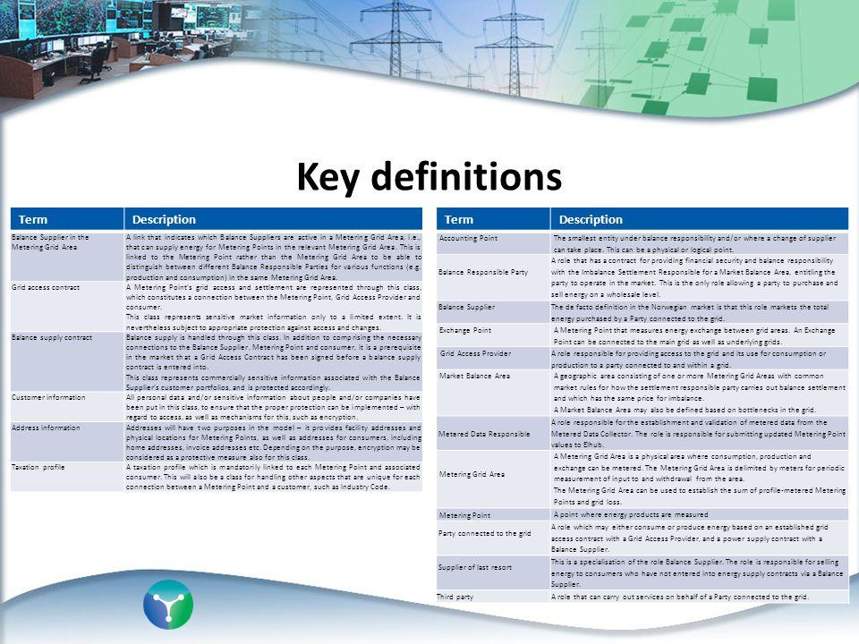 Key definitions Term Description Term Description