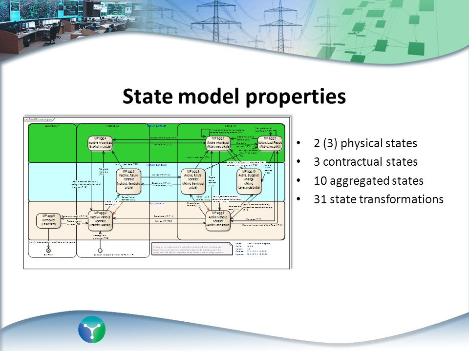 State model properties