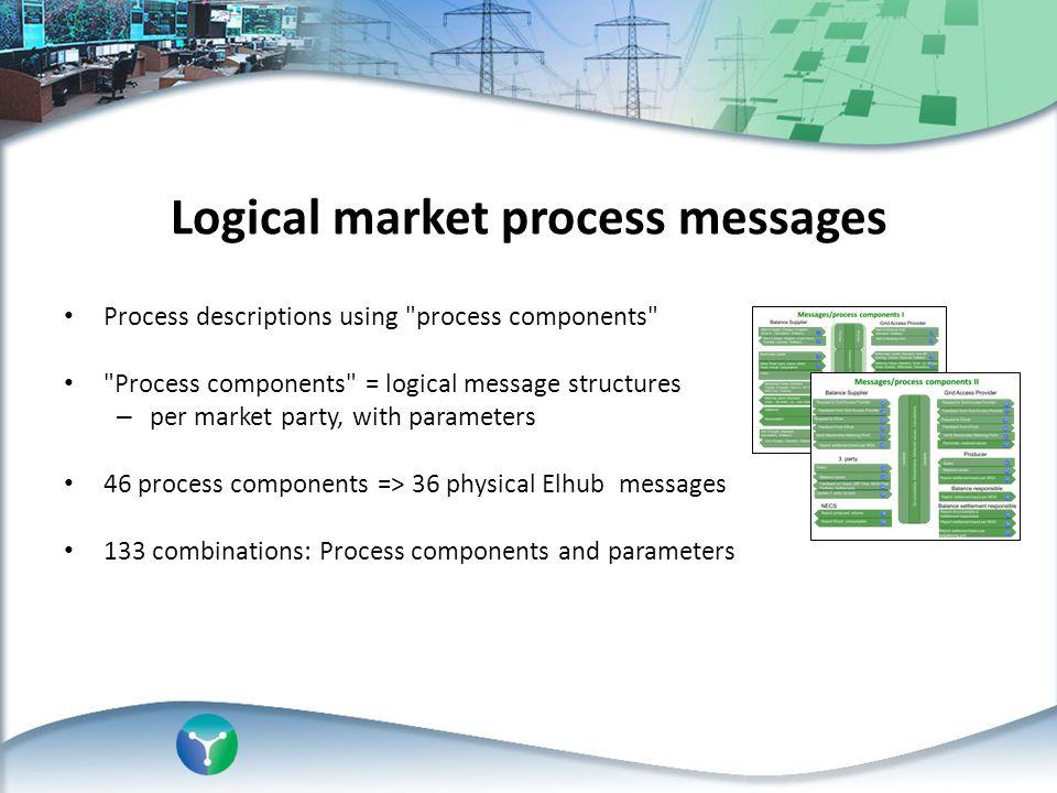 Logical market process messages