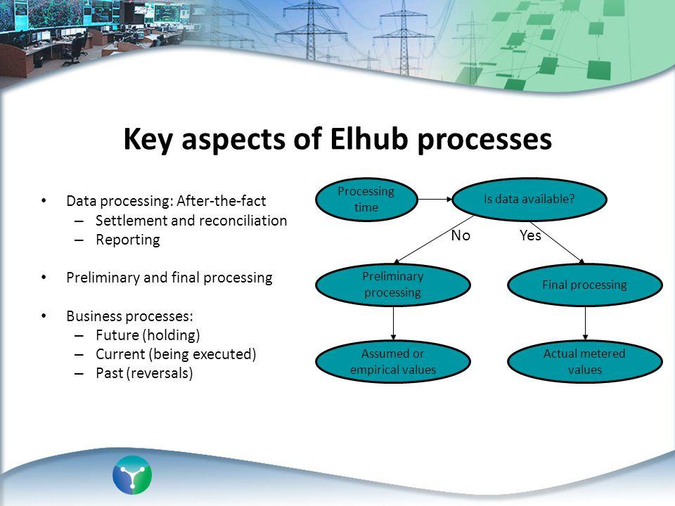 Key aspects of Elhub processes