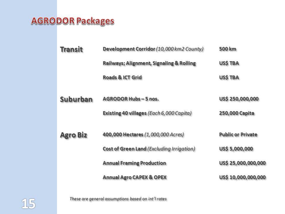 AGRODOR Packages Transit Suburban Agro Biz
