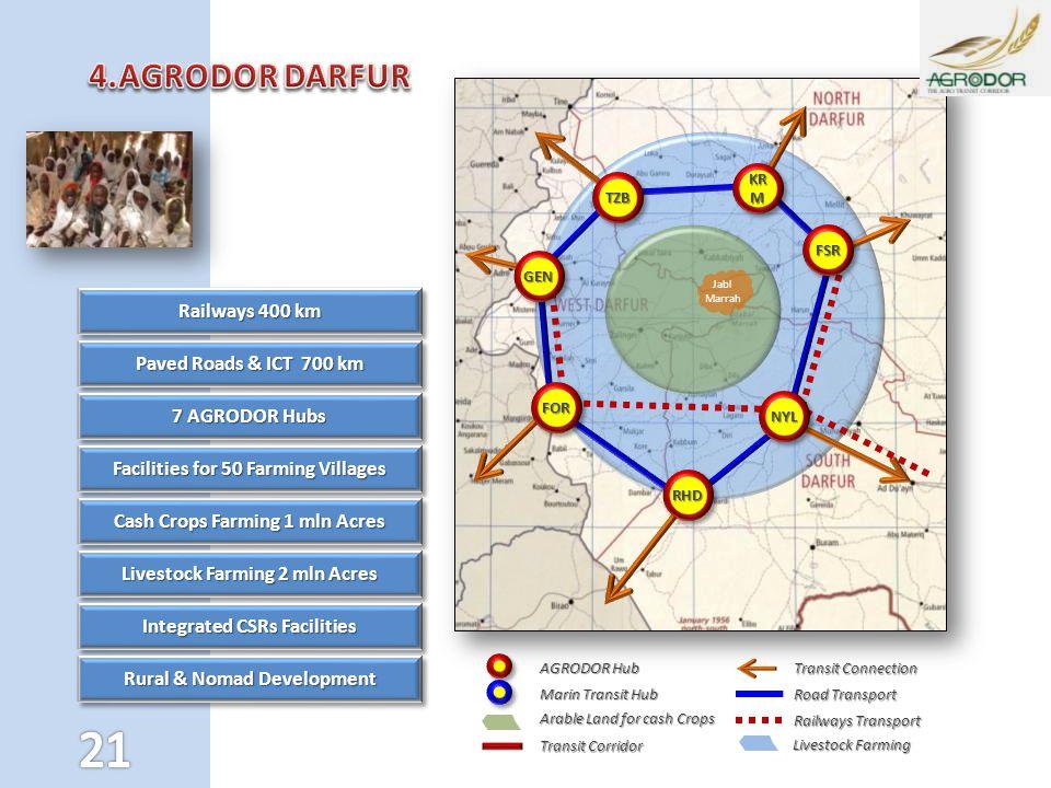 4.AGRODOR DARFUR Railways 400 km Paved Roads & ICT 700 km