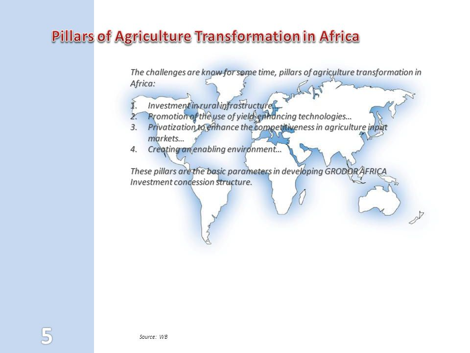 Pillars of Agriculture Transformation in Africa