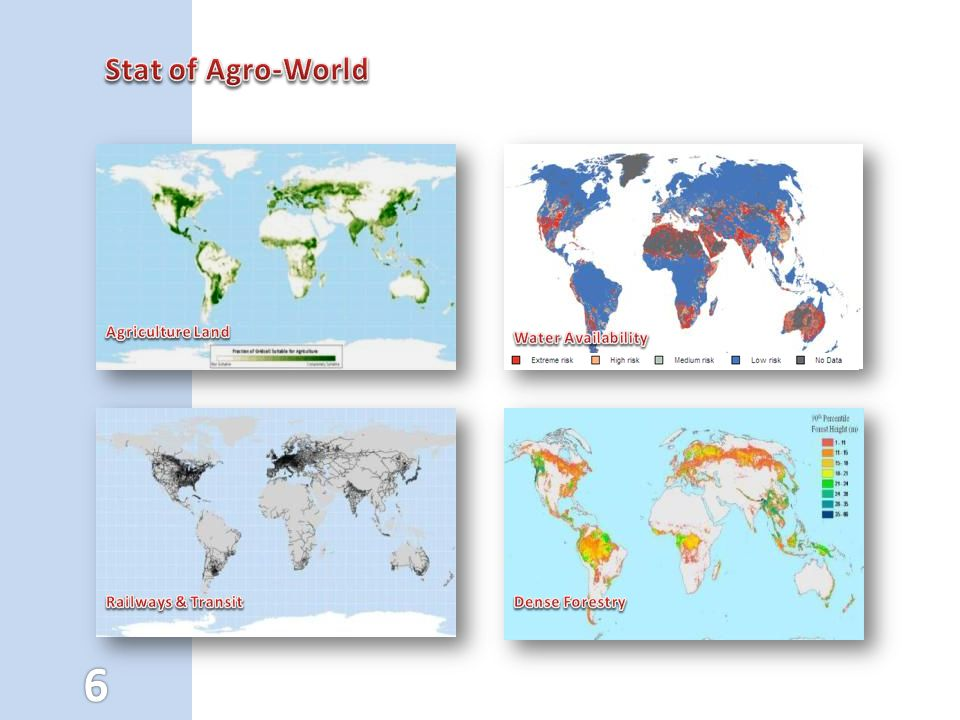 Stat of Agro-World Agriculture Land Water Availability