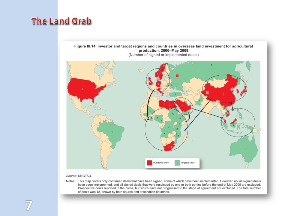 The Land Grab