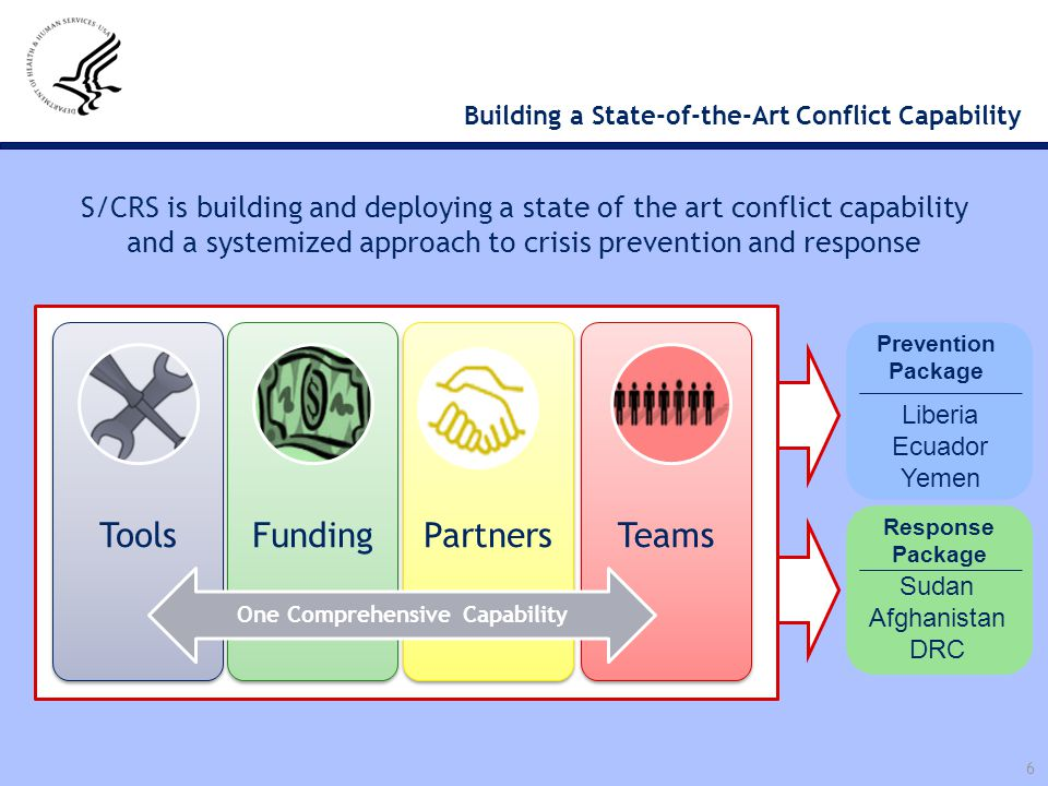 Building a State-of-the-Art Conflict Capability