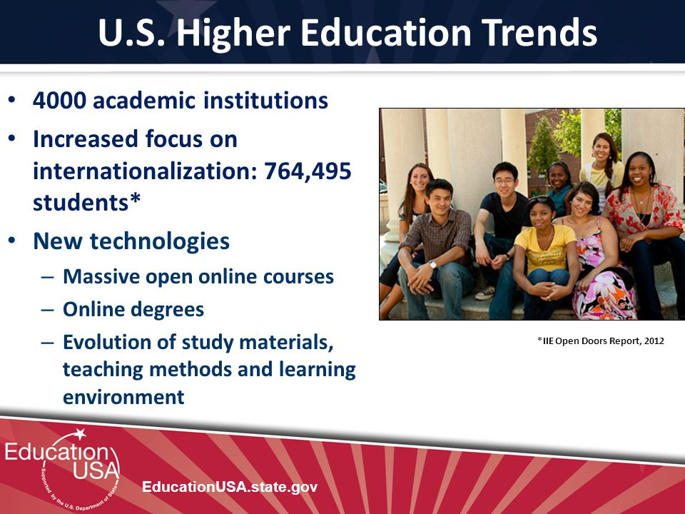 U.S. Higher Education Trends