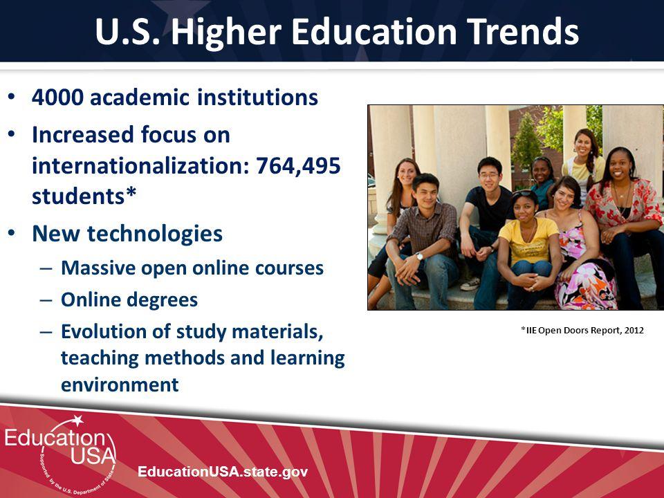 U.S. Higher Education Trends