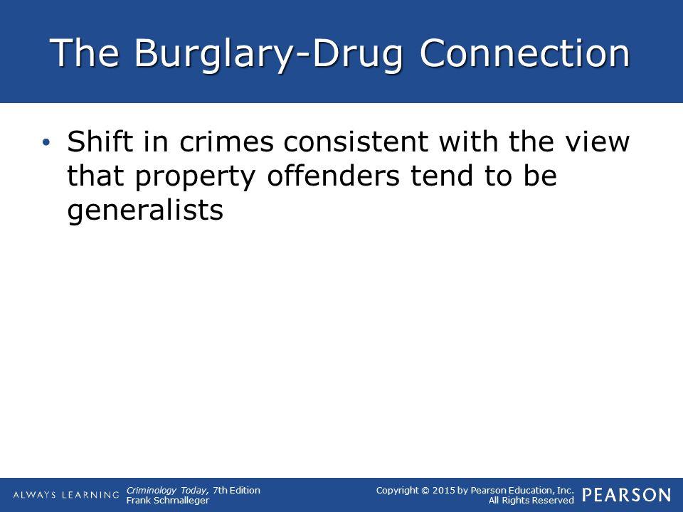 The Burglary-Drug Connection