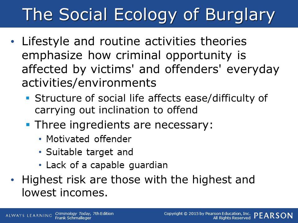 The Social Ecology of Burglary