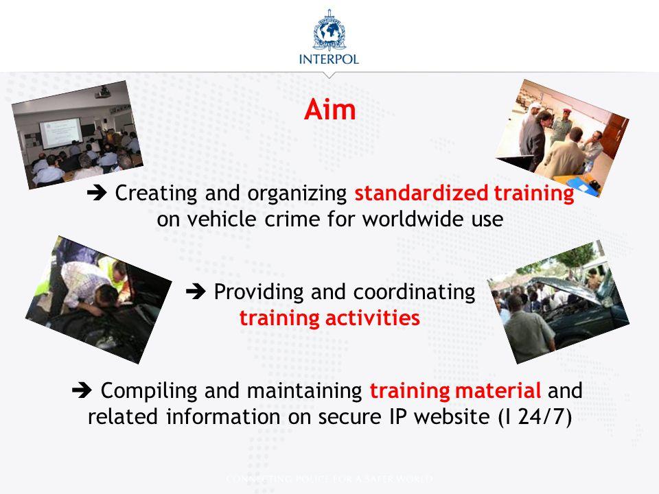 Aim  Creating and organizing standardized training
