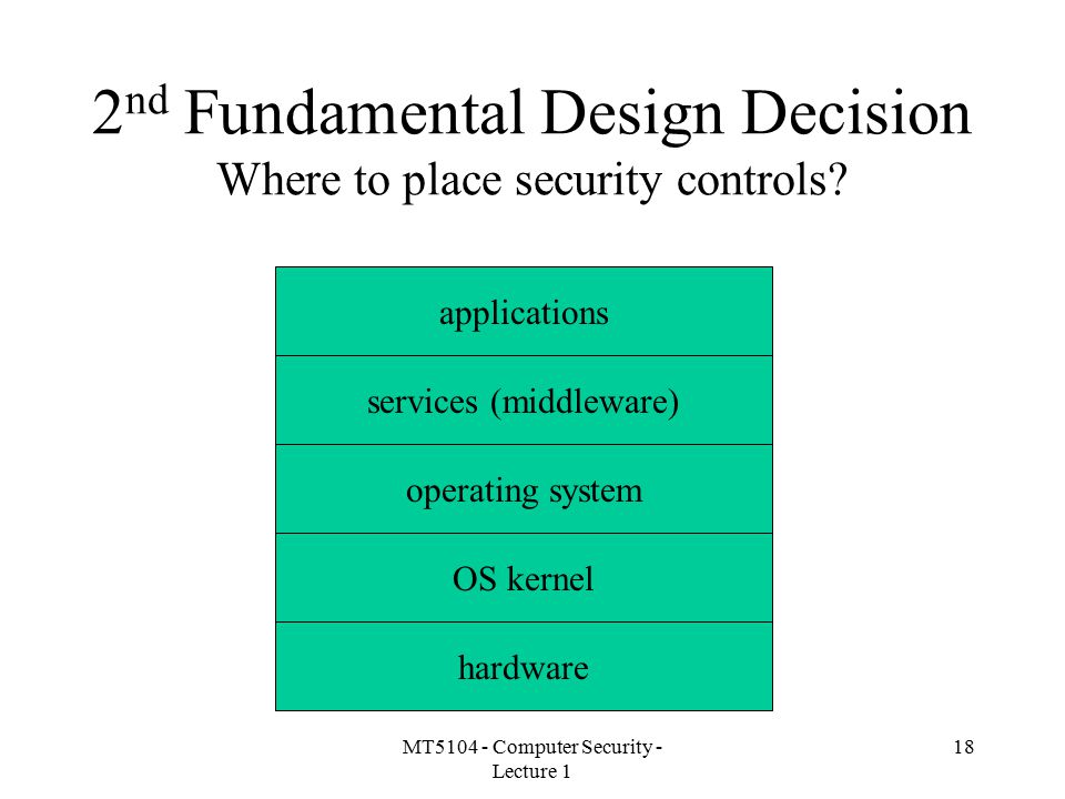 2nd Fundamental Design Decision Where to place security controls