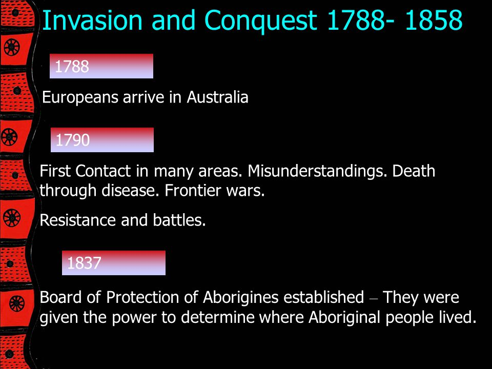 Invasion and Conquest 1788- 1858