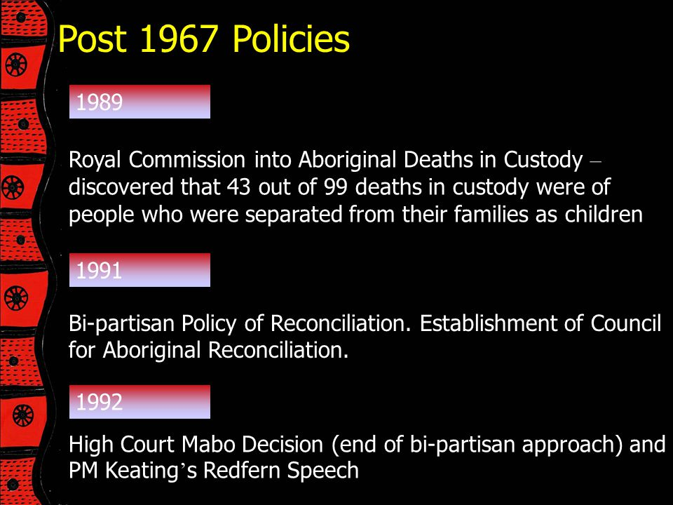 Post 1967 Policies 1989.