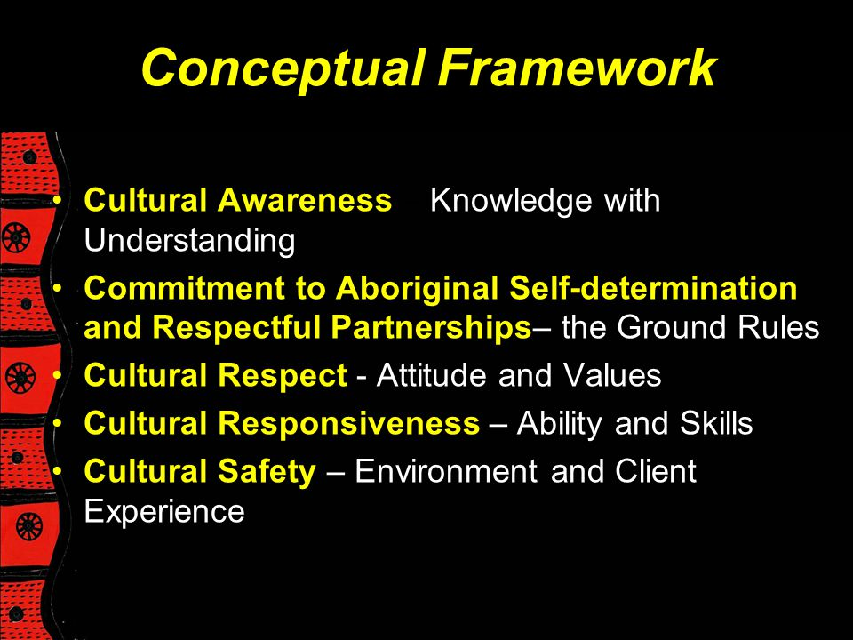 Conceptual Framework Cultural Awareness – Knowledge with Understanding