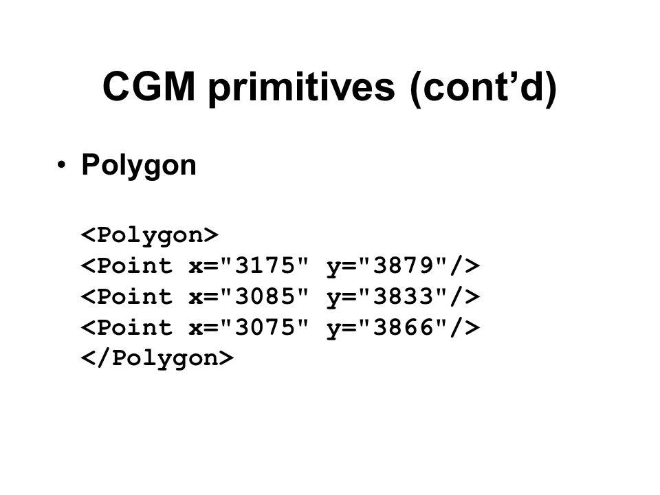 CGM primitives (cont'd)