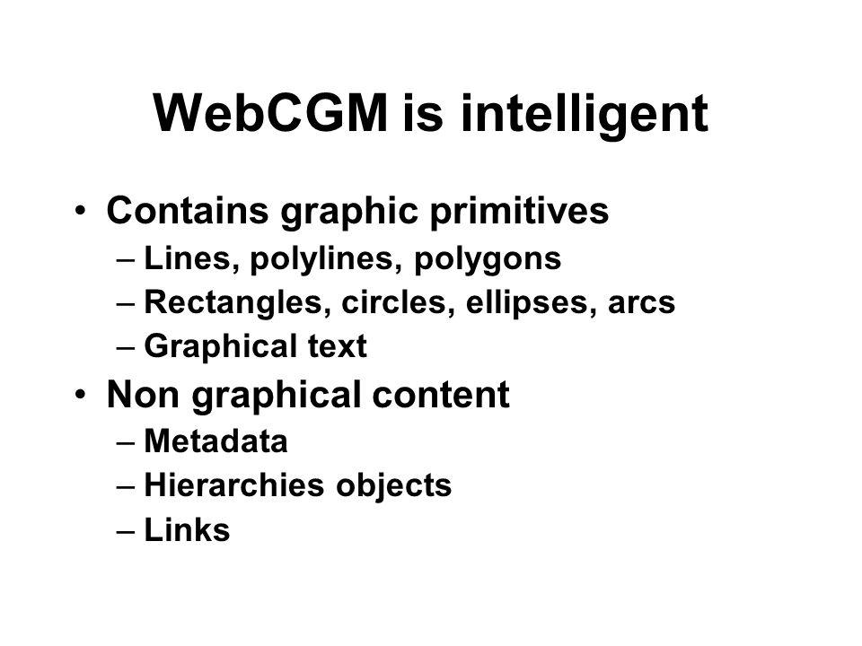 WebCGM is intelligent Contains graphic primitives