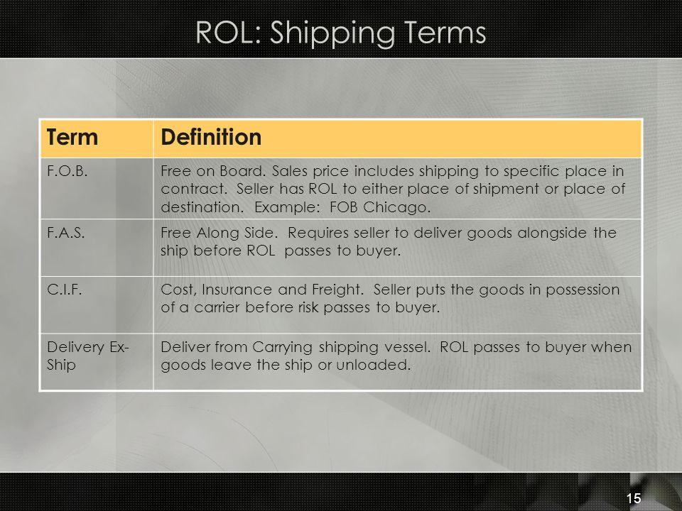 ROL: Shipping Terms Term Definition F.O.B.