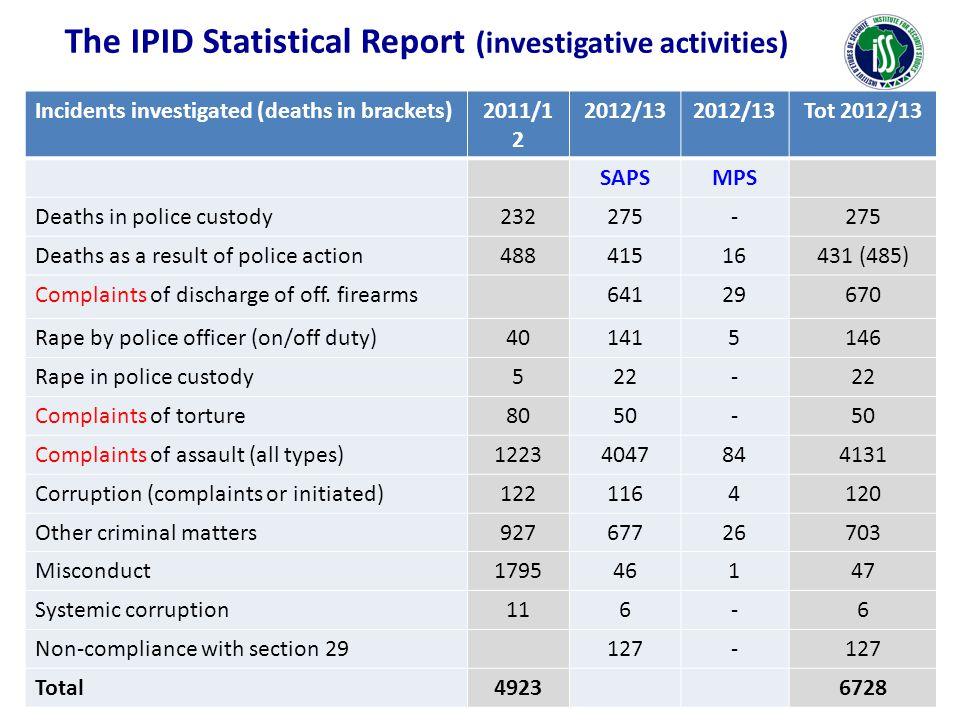 The IPID Statistical Report (investigative activities)