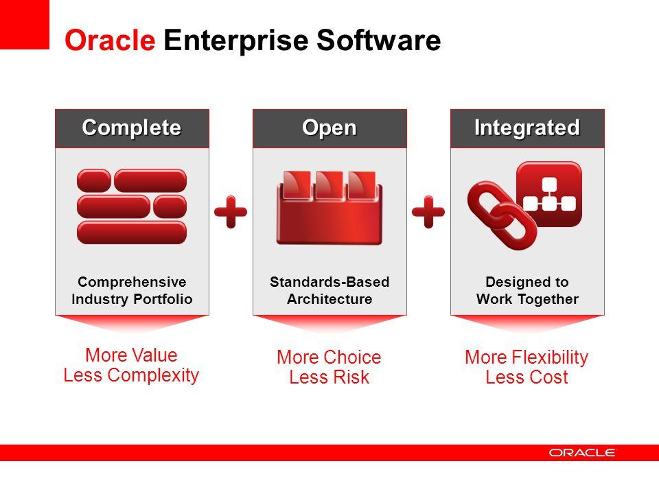 Oracle Enterprise Software