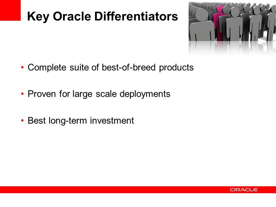 Key Oracle Differentiators