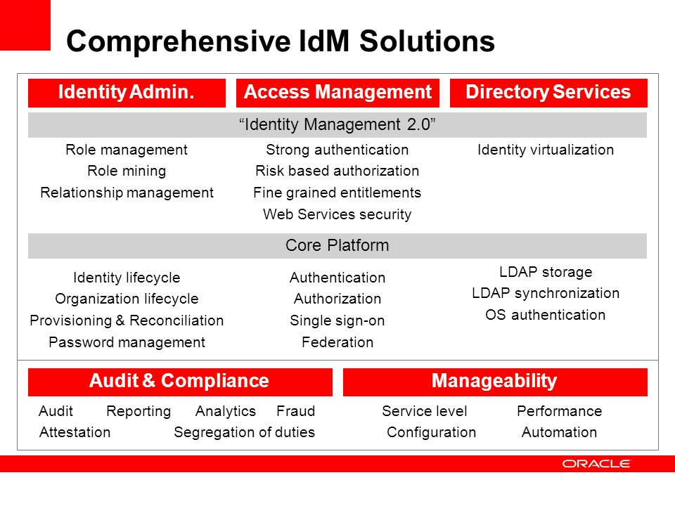 Comprehensive IdM Solutions