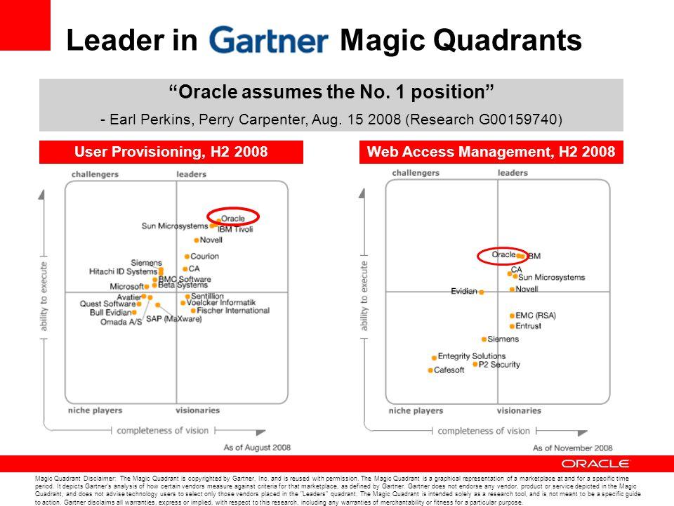 Leader in Magic Quadrants