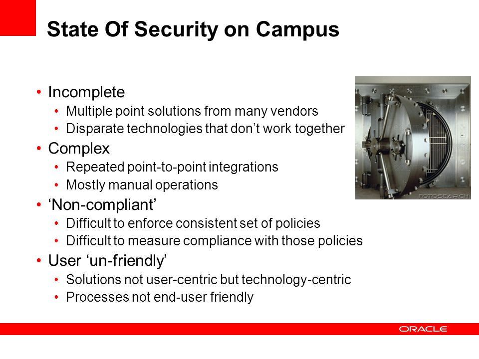 State Of Security on Campus