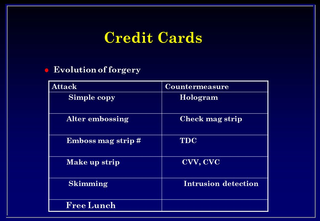 Credit Cards Evolution of forgery Free Lunch Attack Countermeasure