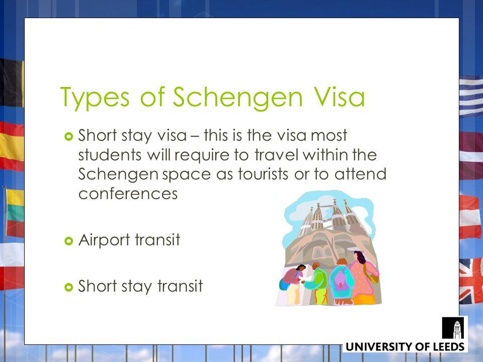 Types of Schengen Visa