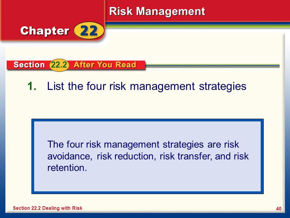 List the four risk management strategies
