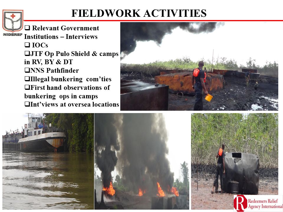 FIELDWORK ACTIVITIES Relevant Government Institutions – Interviews