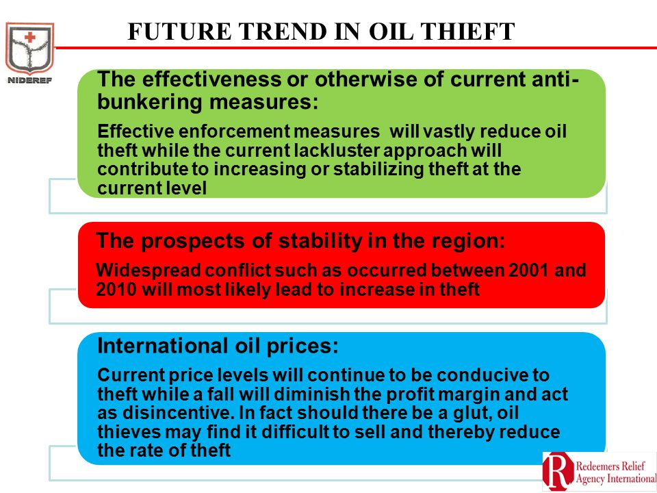 FUTURE TREND IN OIL THIEFT