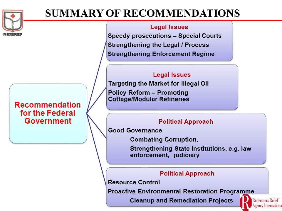 Recommendation for the Federal Government