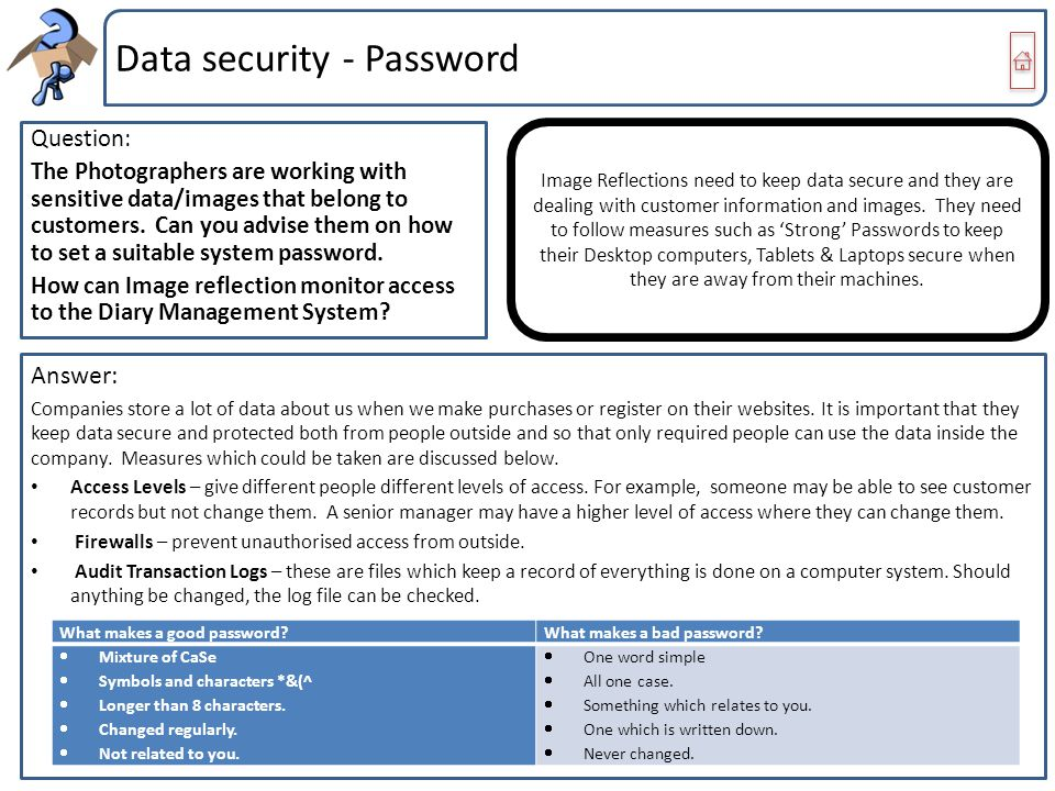 Data security - Password